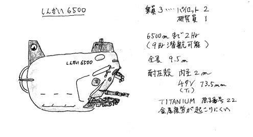大深度有人潜水調査船 しんかい6500