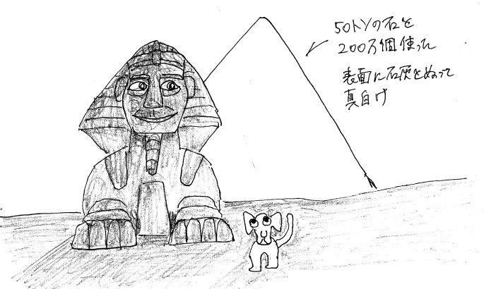 今さら人に聞けないピラミッドの作り方