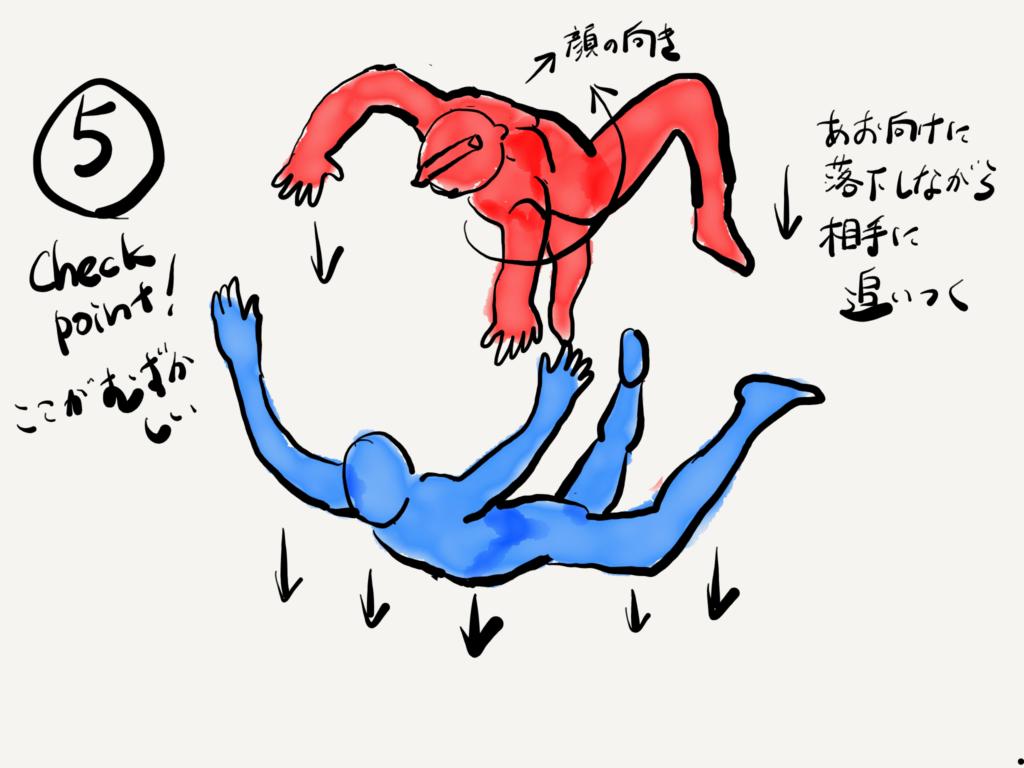 あなたにもきっと出来る 図解 完璧マッスルスパーク のやり方