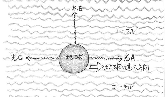 【判った気になれる特殊相対性理論その1】ニュートン力学の限界