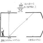 【判った気になれる特殊相対性理論その4】時間と空間は伸縮する