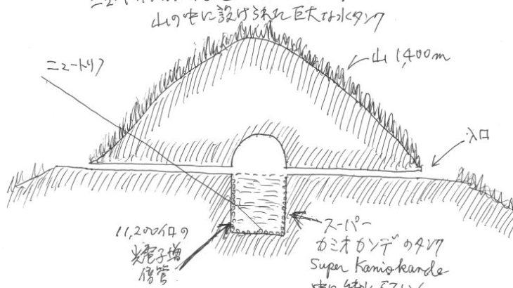 【判った気になれる一般相対性理論その6】世界に名を馳せるKAMIOKA