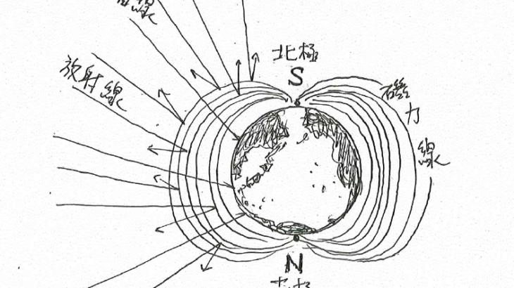 【千葉県民の誇り】地質年代チバニアンについて・前編